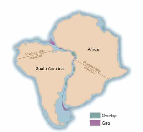 Wegener's Evidence for Continental Drift Theory UPSC IAS