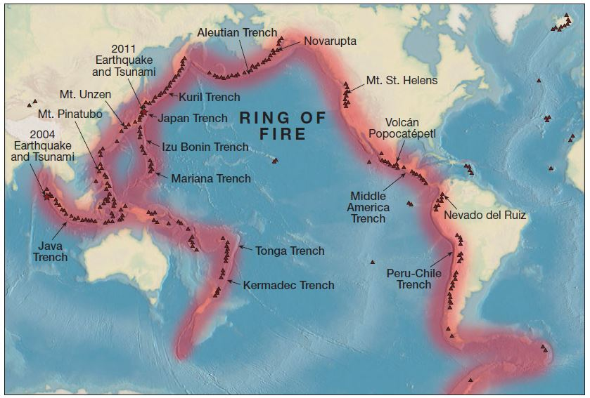 What is the Pacific Ring of Fire definition and Map | UPSC - IAS