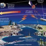 Atmospheric Waves Experiment (AWE) mission | NASA | UPSC – IAS